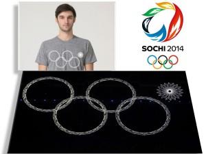 gafa festivitate deschidere olimpiada soci