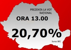 vot prezidentiale 2014 - estimare prezenta