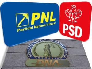 pnl - psd - dna