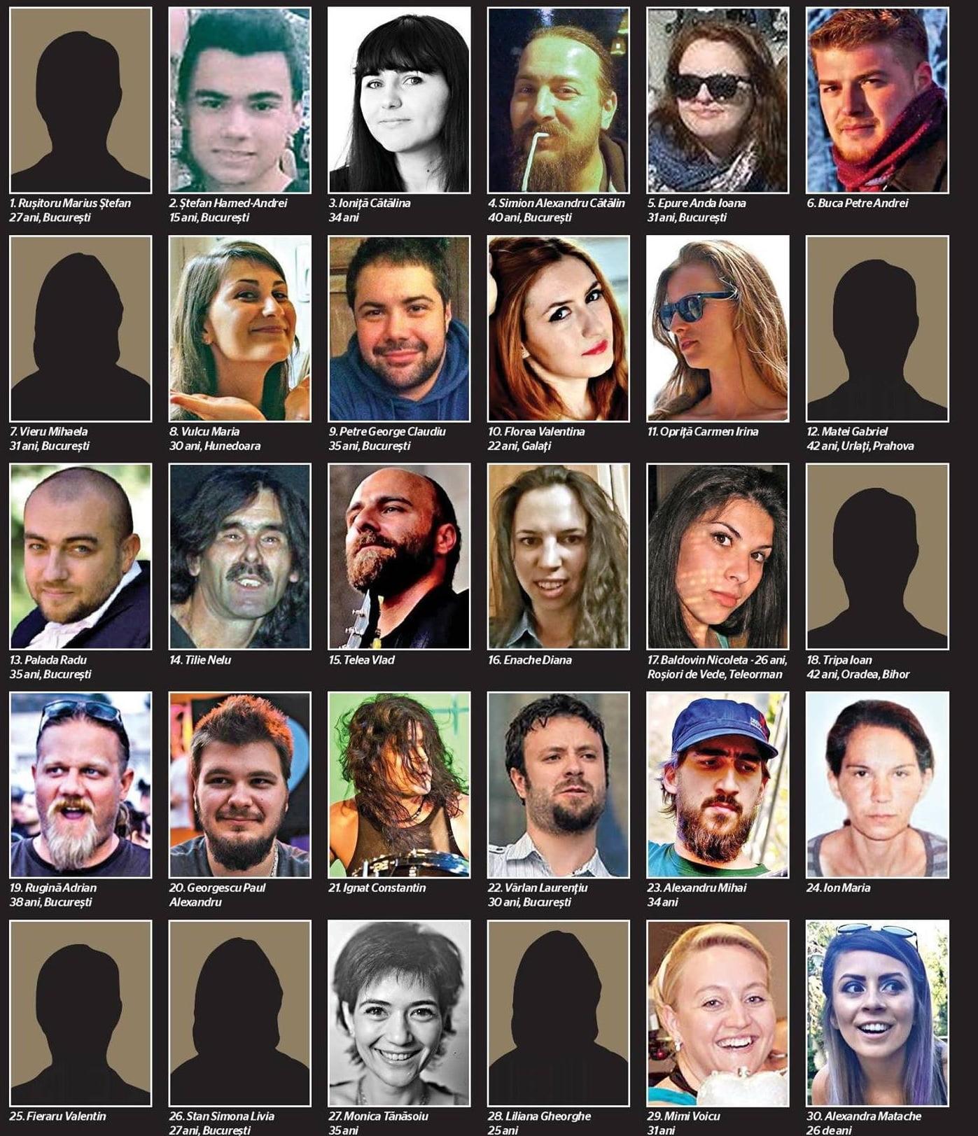 lista morti colectiv