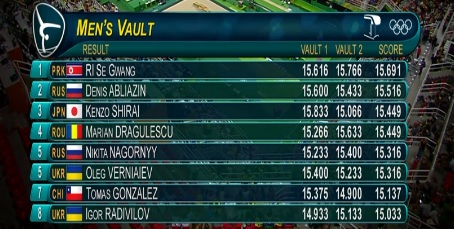 finala olimpica rio sarituri masculin