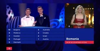 gafa eurovision romania