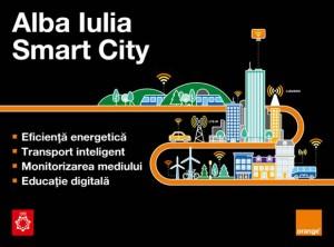 alba iulia smart city